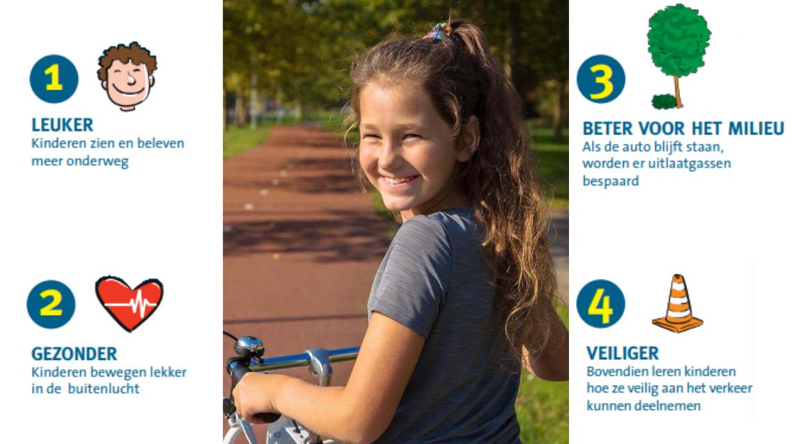 Afbeelding lespakket SCHOOL op SEEF Schoolbrengweek: 14-18 september